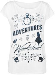 Adventures In Wonderland